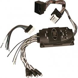 Amplifier Integration Interface Am-GM44